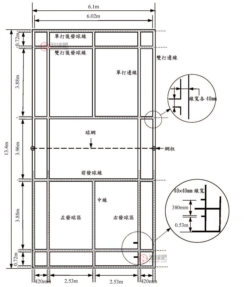 羽毛球场地标准尺寸平面图解