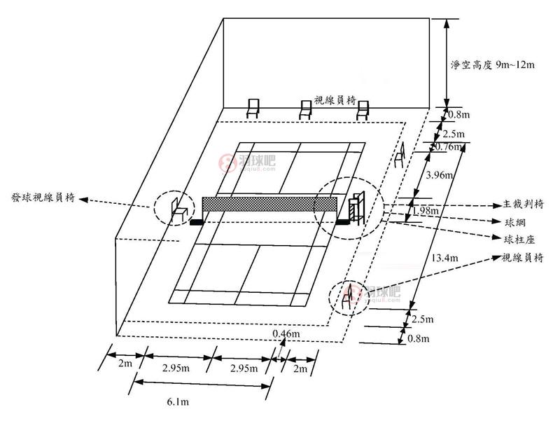 羽毛球场地标准尺寸三维图图解